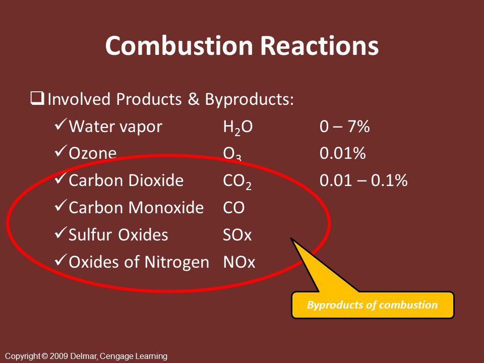 Copyright © 2009 Delmar, Cengage Learning Combustion Reactions  Involved Products & Byproducts: Air (a mixture) NitrogenN 2 78.084% OxygenO 2 20.946% ArgonAr00.934% NeonNe00.0018% HeliumHe00.000524% MethaneCH 4 00.0002% KryptonKr00.000114% HydrogenH 2 00.00005% Nitrous oxideN 2 O00.00005% ZenonXe00.0000087%
