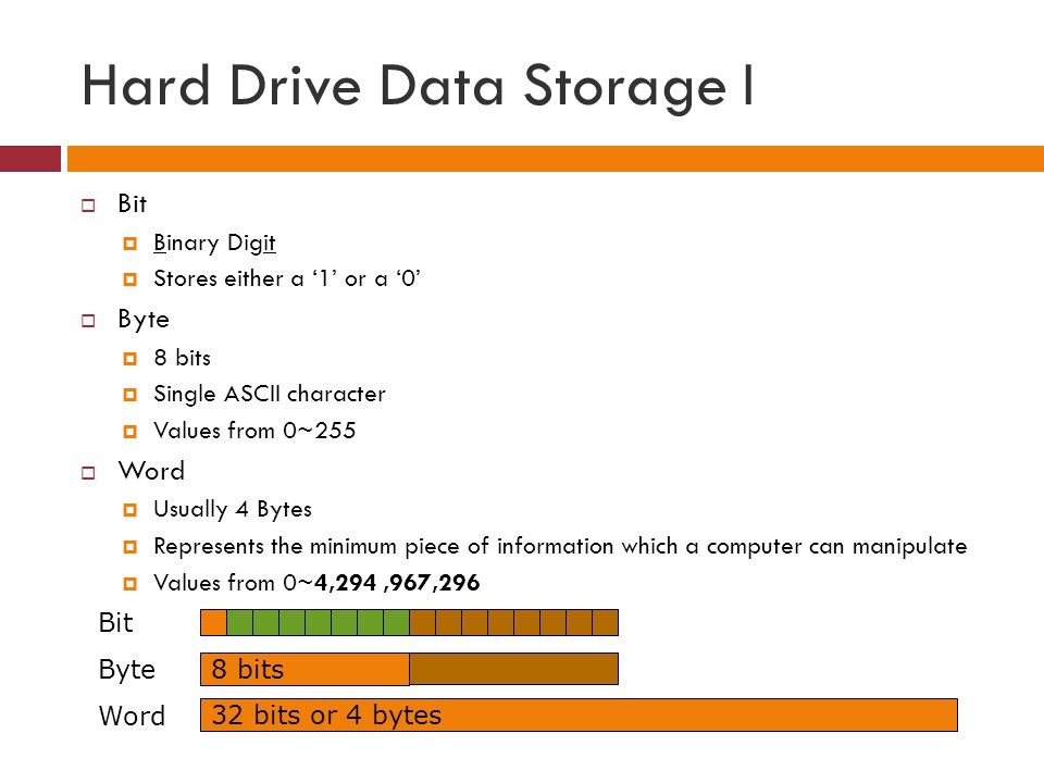 Hard Drive Data Storage I  Bit  Binary Digit  Stores either a '1' or a '0'  Byte  8 bits  Single ASCII character  Values from 0~255  Word  Usually 4 Bytes  Represents the minimum piece of information which a computer can manipulate  Values from 0~4,294,967,296 Bit Byte Word 32 bits or 4 bytes 8 bits