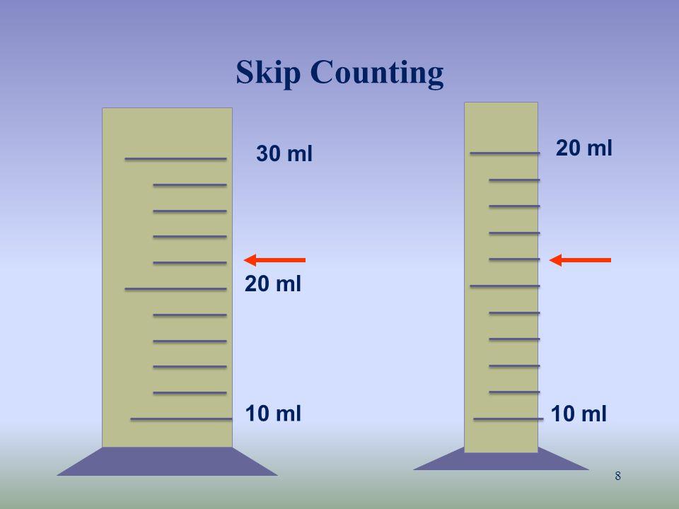 Skip Counting 8 10 ml 20 ml 10 ml 20 ml 30 ml