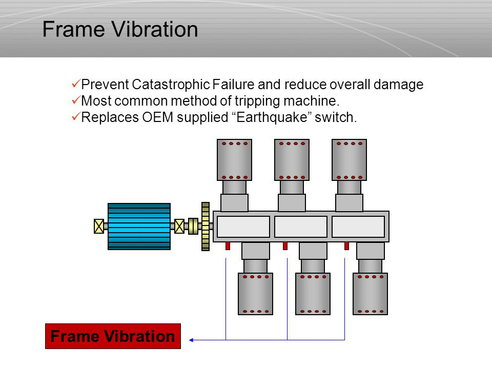 "Frame Vibration Prevent Catastrophic Failure and reduce overall damage Most common method of tripping machine. Replaces OEM supplied ""Earthquake"" swit"