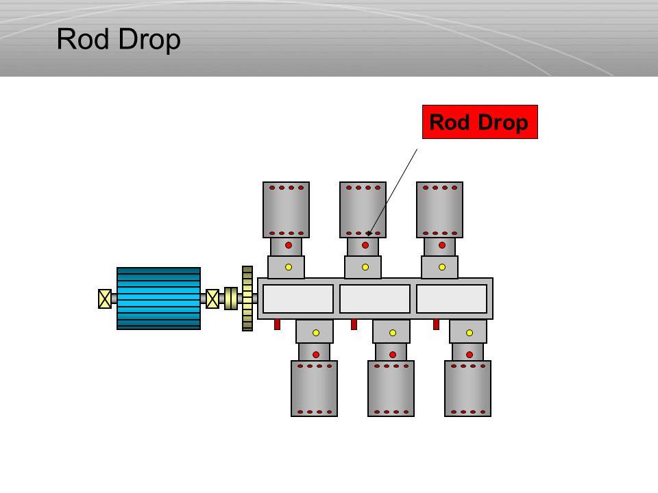 Rod Drop