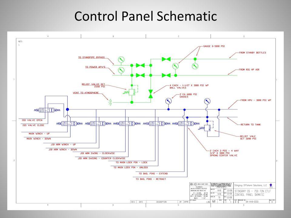 Control Panel Schematic