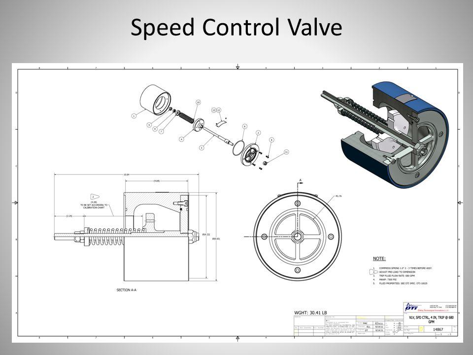 Speed Control Valve
