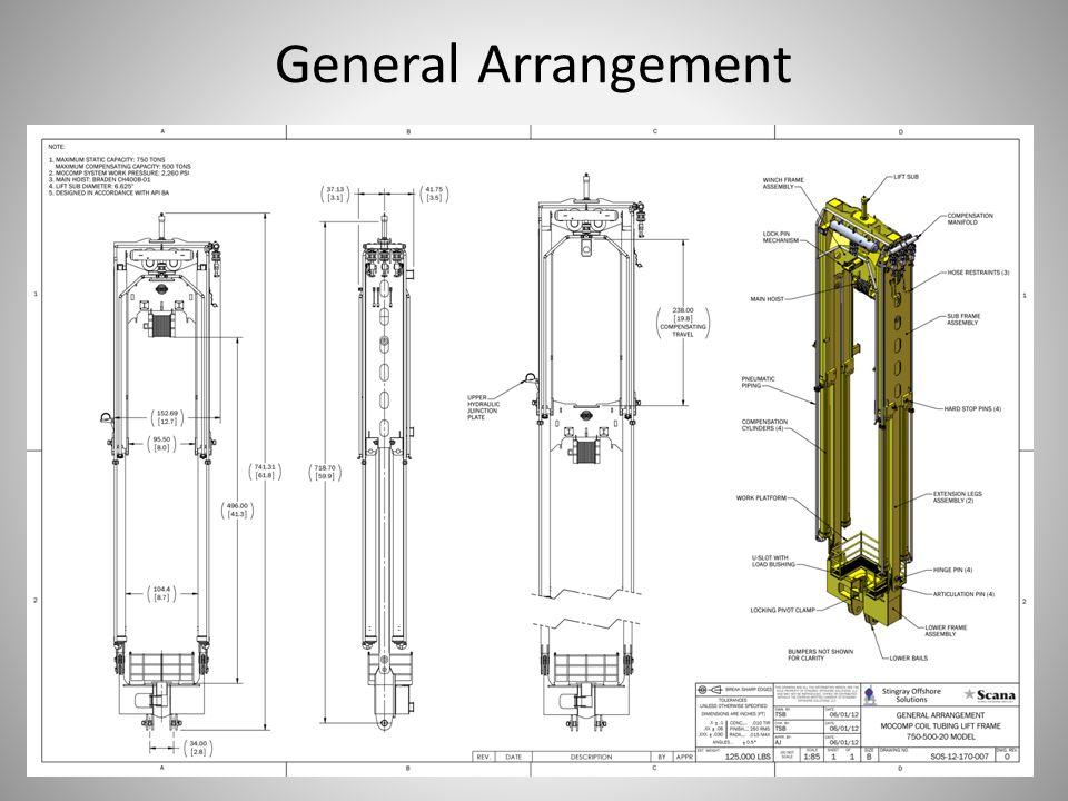 General Arrangement