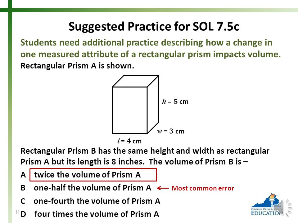 Students need additional finding the volume of a cube, given its edge length.