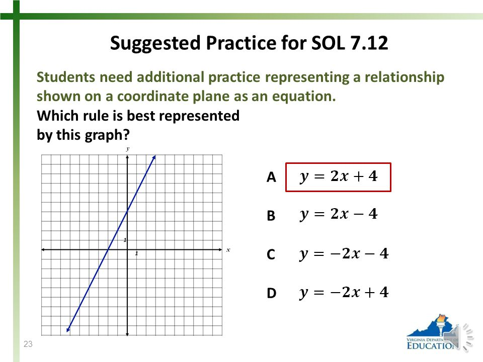 Students need additional practice representing an equation with a table of values.