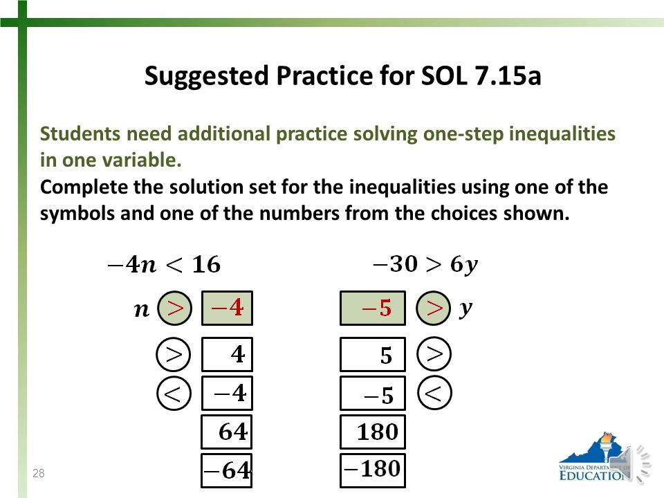 27 Solving Inequalities SOL 7.15 The student will a)solve one-step inequalities in one variable; and b)graph solutions to inequalities on the number line.