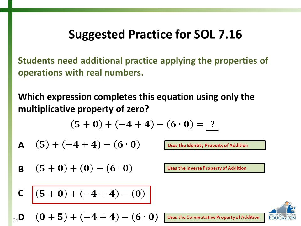 30 Applying Properties SOL 7.16 The student will apply the following properties of operations with real numbers: a)the commutative and associative properties for addition and multiplication; b)the distributive property; c)the additive and multiplicative identity properties; d)the additive and multiplicative inverse properties; and e)the multiplicative property of zero.