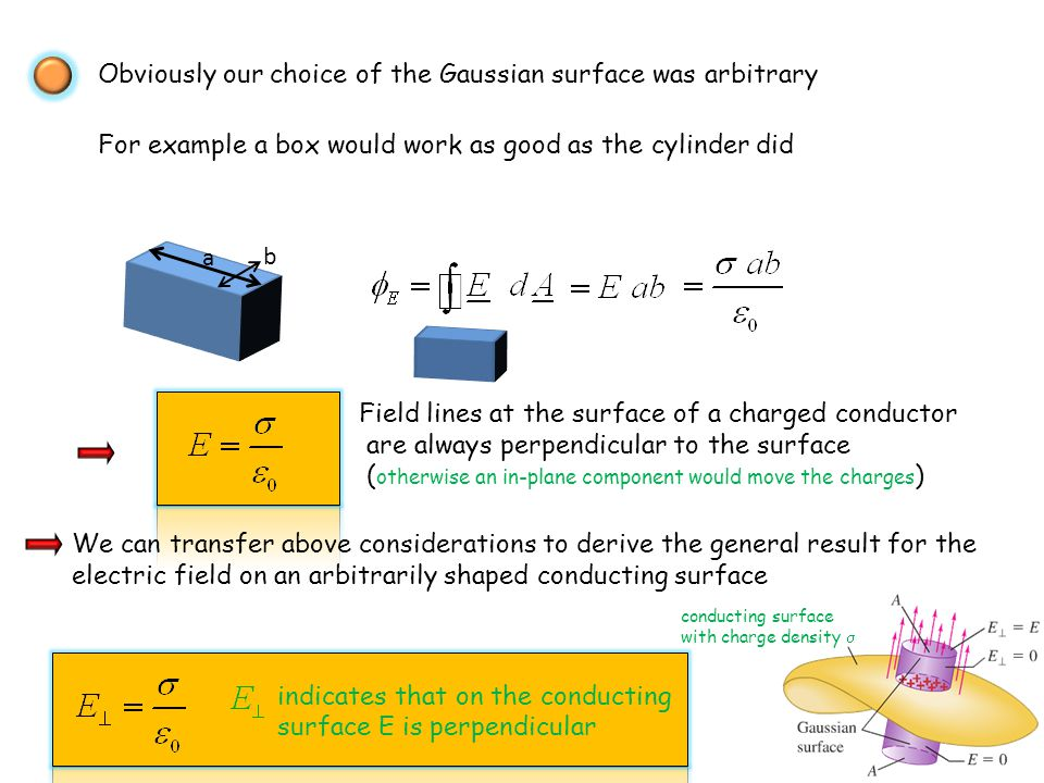 Obviously our choice of the Gaussian surface was arbitrary For example a box would work as good as the cylinder did a b Field lines at the surface of a charged conductor are always perpendicular to the surface ( otherwise an in-plane component would move the charges ) We can transfer above considerations to derive the general result for the electric field on an arbitrarily shaped conducting surface indicates that on the conducting surface E is perpendicular conducting surface with charge density 