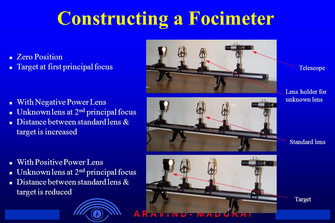A R A V I N D - M A D U R A I Constructing a Focimeter Zero Position Target at first principal focus With Positive Power Lens Unknown lens at 2 nd pri