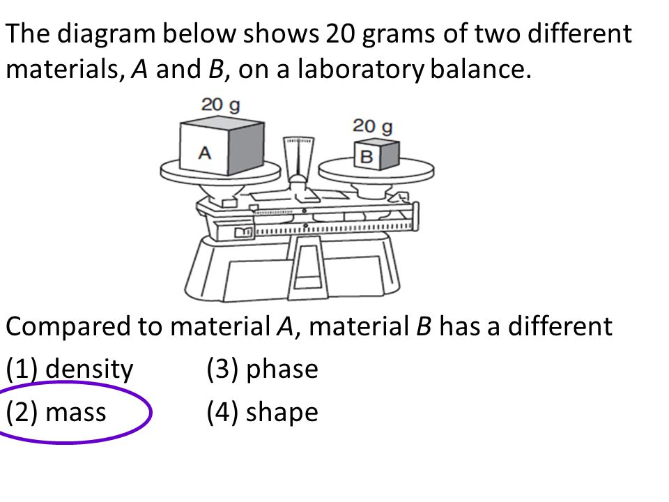 The diagram below shows 20 grams of two different materials, A and B, on a laboratory balance. Compared to material A, material B has a different (1)