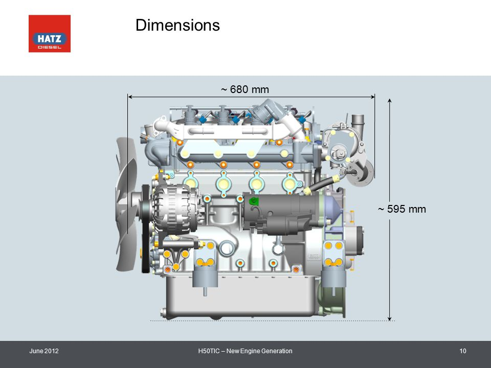 Dimensions June 2012H50TIC – New Engine Generation10 ~ 595 mm ~ 680 mm