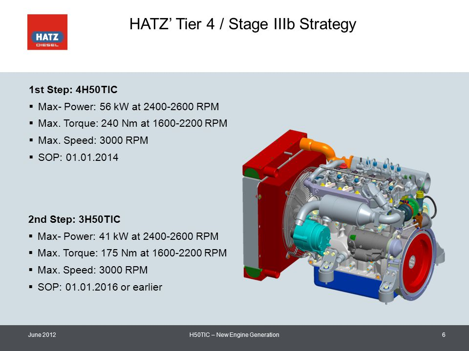 HATZ' Tier 4 / Stage IIIb Strategy June 2012H50TIC – New Engine Generation6 1st Step: 4H50TIC  Max- Power: 56 kW at 2400-2600 RPM  Max.