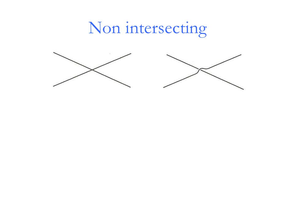 Non intersecting