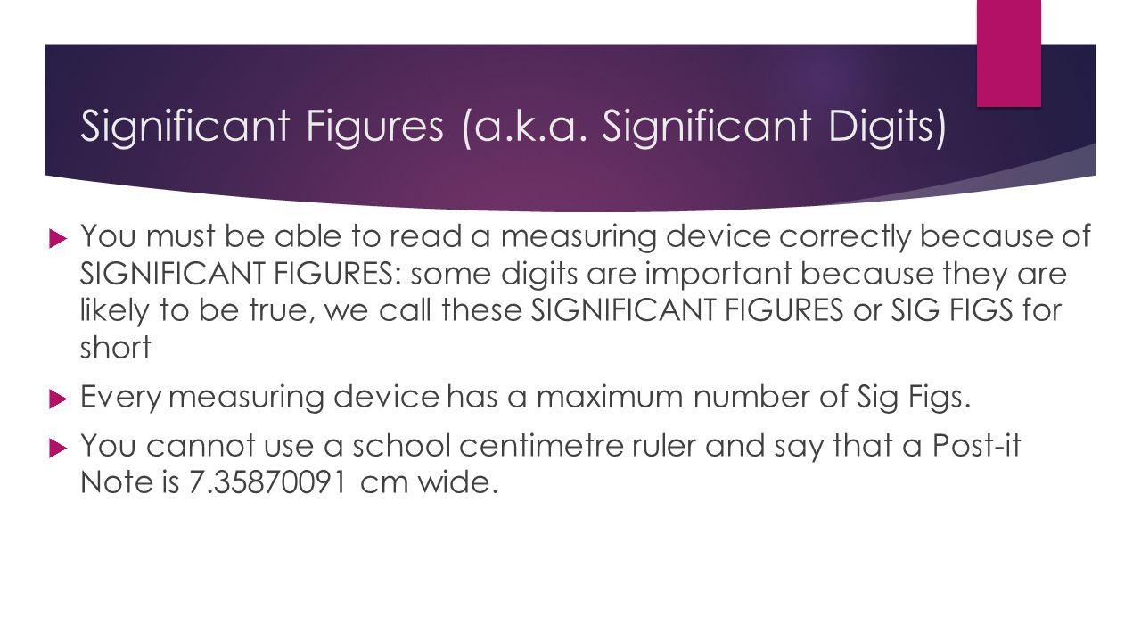 Significant Figures (a.k.a.