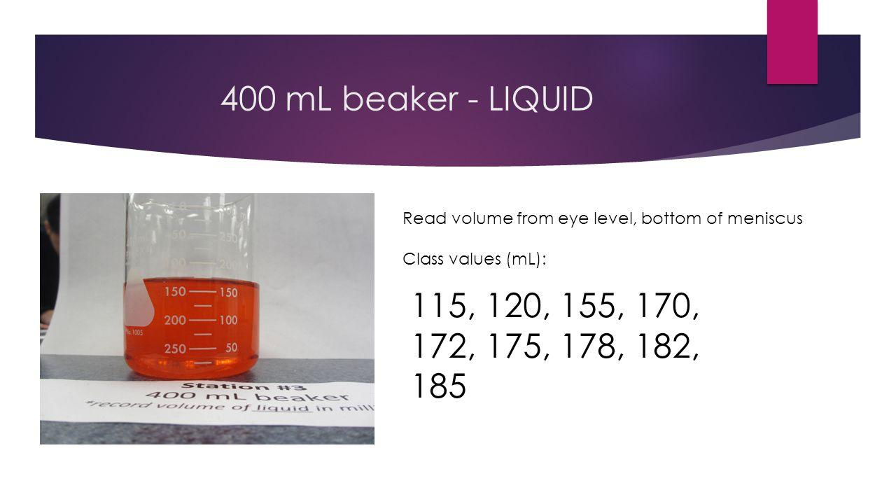 50 mL beaker - LIQUID Read volume from eye level, bottom of meniscus Class values (mL): 15, 16, 17, 18, 27