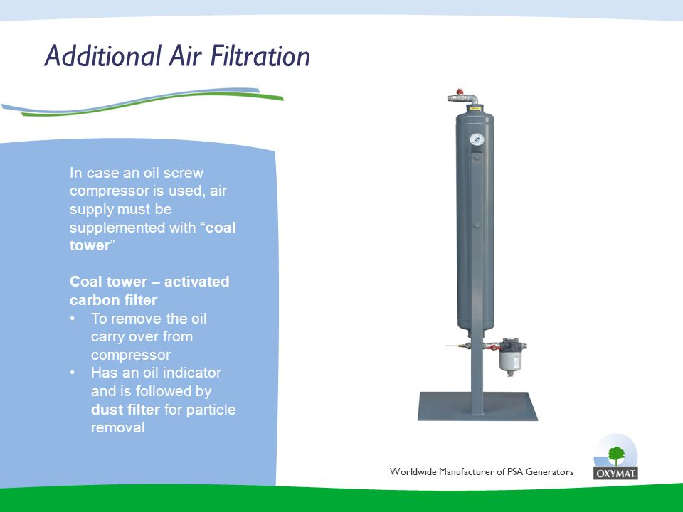 Additional Air Filtration Worldwide Manufacturer of PSA Generators In case an oil screw compressor is used, air supply must be supplemented with coal tower Coal tower – activated carbon filter To remove the oil carry over from compressor Has an oil indicator and is followed by dust filter for particle removal