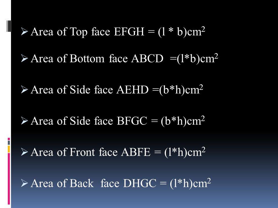 2πr2πr l Curved surface Area of the cone = Area of the sector VAB = ½ * ( arc length * radius) = ½ * 2 π r * l = π r l C.S.R = ½ * (circumference of base * slant height) V A B