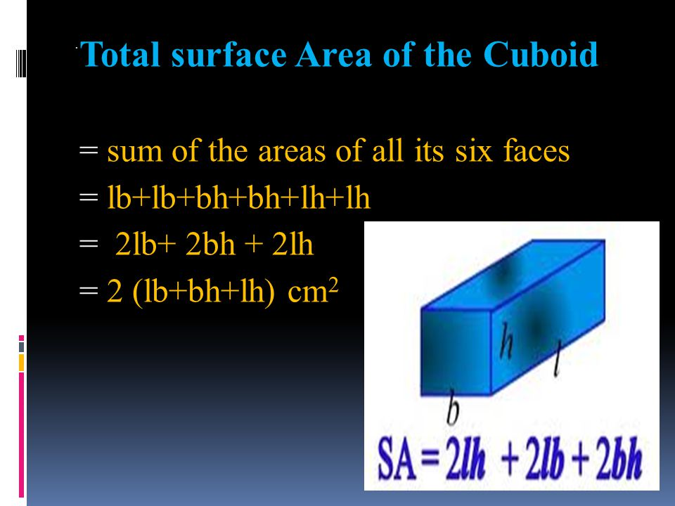 Surface Area of a Cube A cuboid whose length, breadth and height are all equal, is called a cube Surface area of a cube = 2(a*a + a*a + a*a) = 2(a 2 + a 2 + a 2 ) = 6 a 2