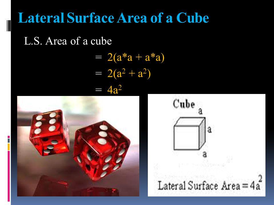 = (2 π r) x( h) + 2 π r 2 Curved surface Area of curved surface + area of two circular surfaces = circular surfaces = 2 π r ( h+ r) Total Surface area of a solid cylinder