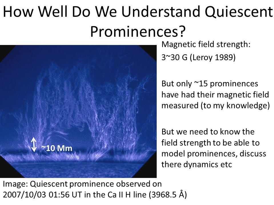 How Well Do We Understand Quiescent Prominences.