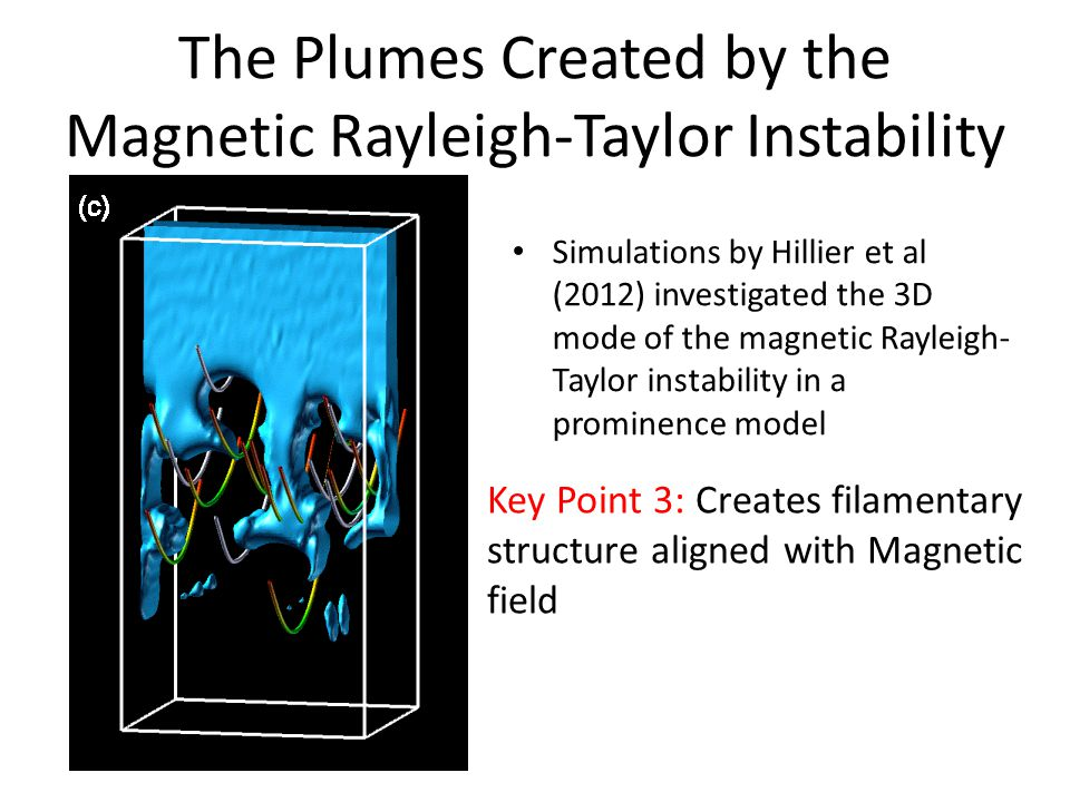 The Plumes Created by the Magnetic Rayleigh-Taylor Instability Simulations by Hillier et al (2012) investigated the 3D mode of the magnetic Rayleigh- Taylor instability in a prominence model Key Point 3: Creates filamentary structure aligned with Magnetic field