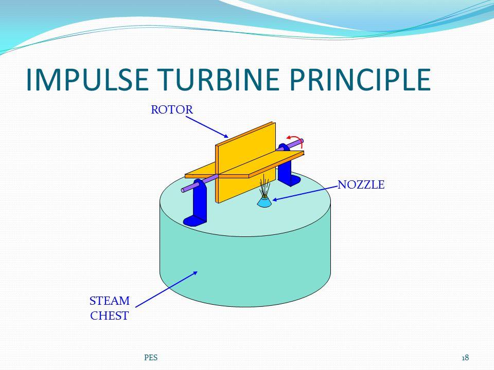 IMPULSE TURBINE PRINCIPLE PES NOZZLE STEAM CHEST ROTOR 18