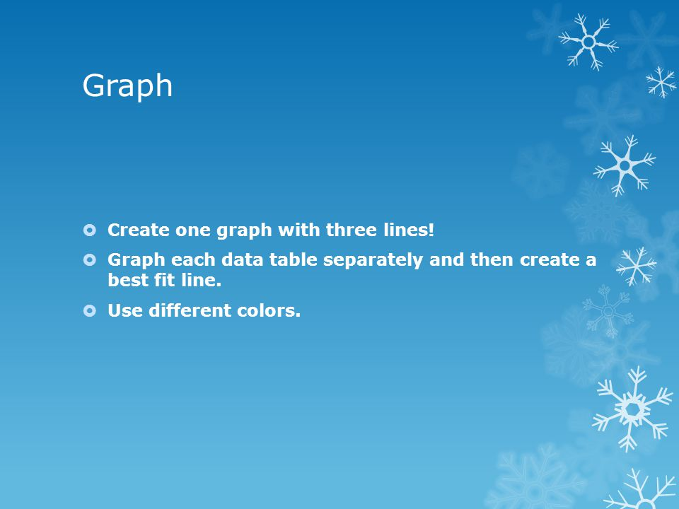 Graph  Create one graph with three lines!  Graph each data table separately and then create a best fit line.  Use different colors.