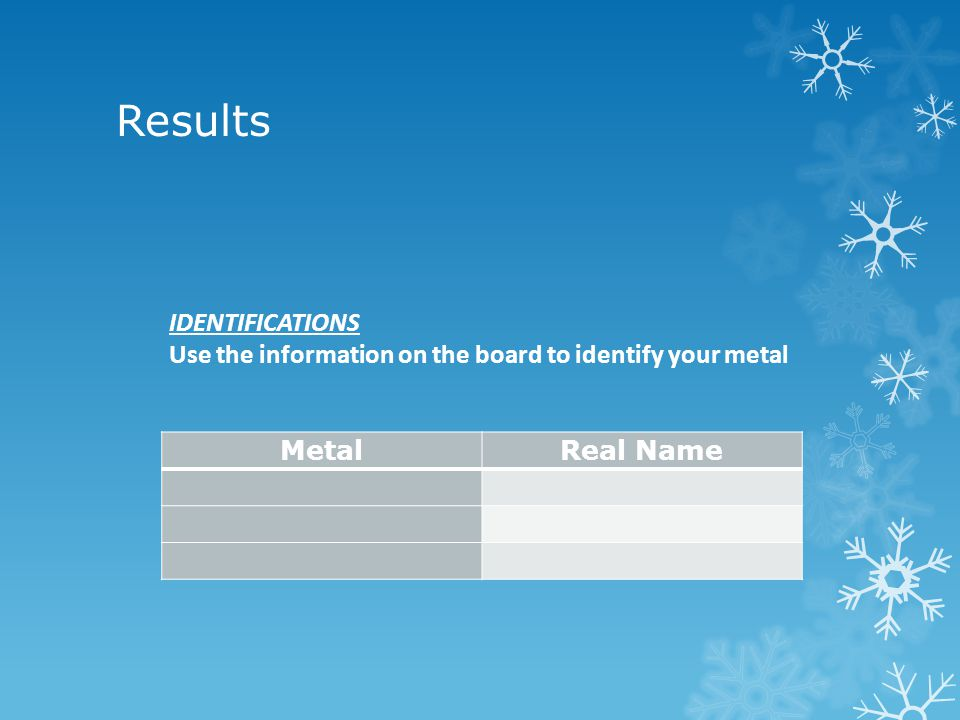 Results MetalReal Name IDENTIFICATIONS Use the information on the board to identify your metal