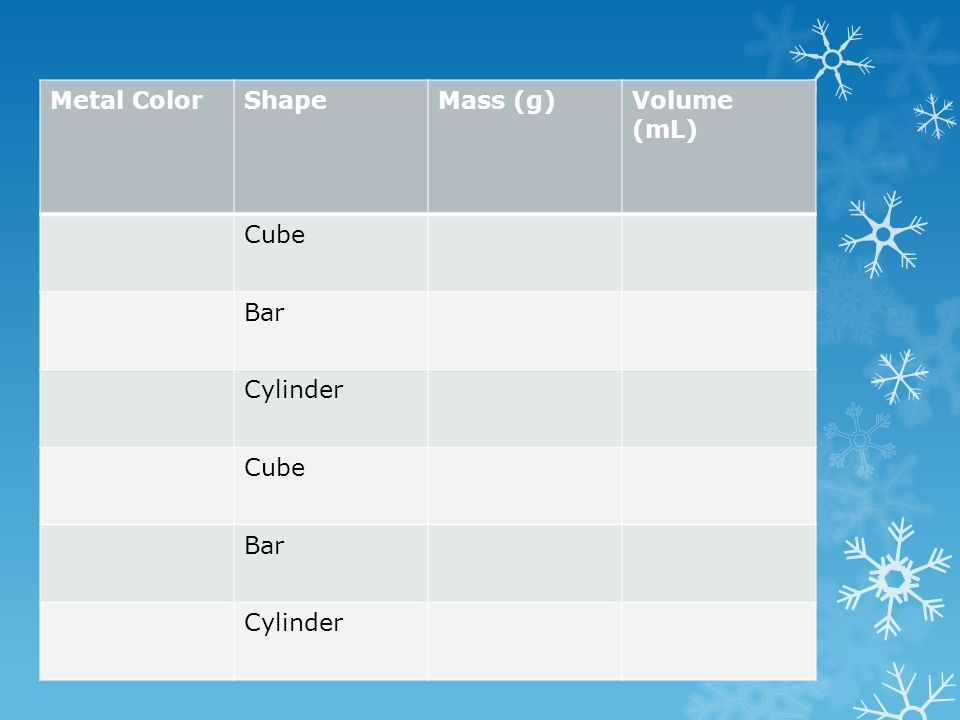 Metal ColorShapeMass (g)Volume (mL) Cube Bar Cylinder Cube Bar Cylinder