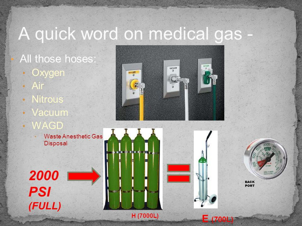 The pressure gauge on a size E compressed-gas cylinder containing O2 reads 1600 psi.