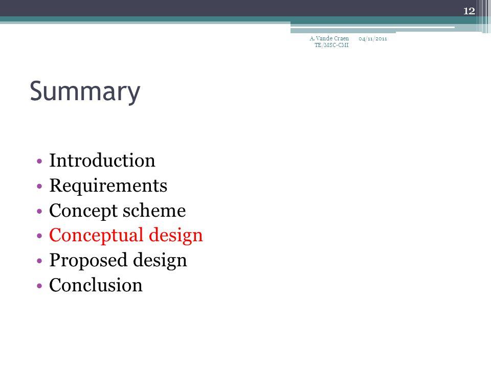 Summary Introduction Requirements Concept scheme Conceptual design Proposed design Conclusion 04/11/2011 12 A. Vande Craen TE/MSC-CMI