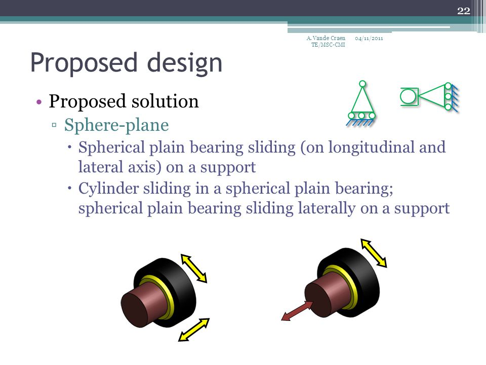 Proposed solution ▫Sphere-plane  Spherical plain bearing sliding (on longitudinal and lateral axis) on a support  Cylinder sliding in a spherical plain bearing; spherical plain bearing sliding laterally on a support Proposed design 04/11/2011 22 A.