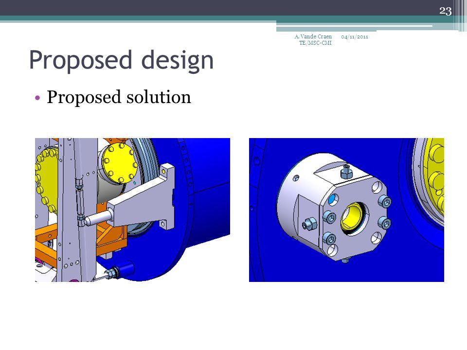 Proposed solution Proposed design 04/11/2011 23 A. Vande Craen TE/MSC-CMI