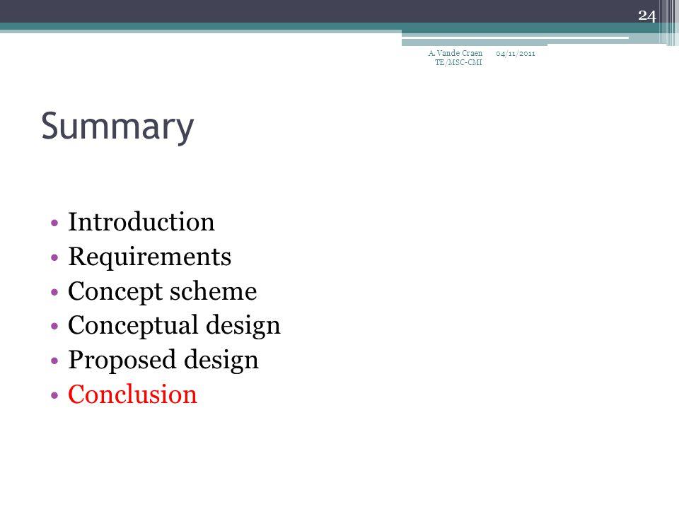 Summary Introduction Requirements Concept scheme Conceptual design Proposed design Conclusion 04/11/2011 24 A. Vande Craen TE/MSC-CMI