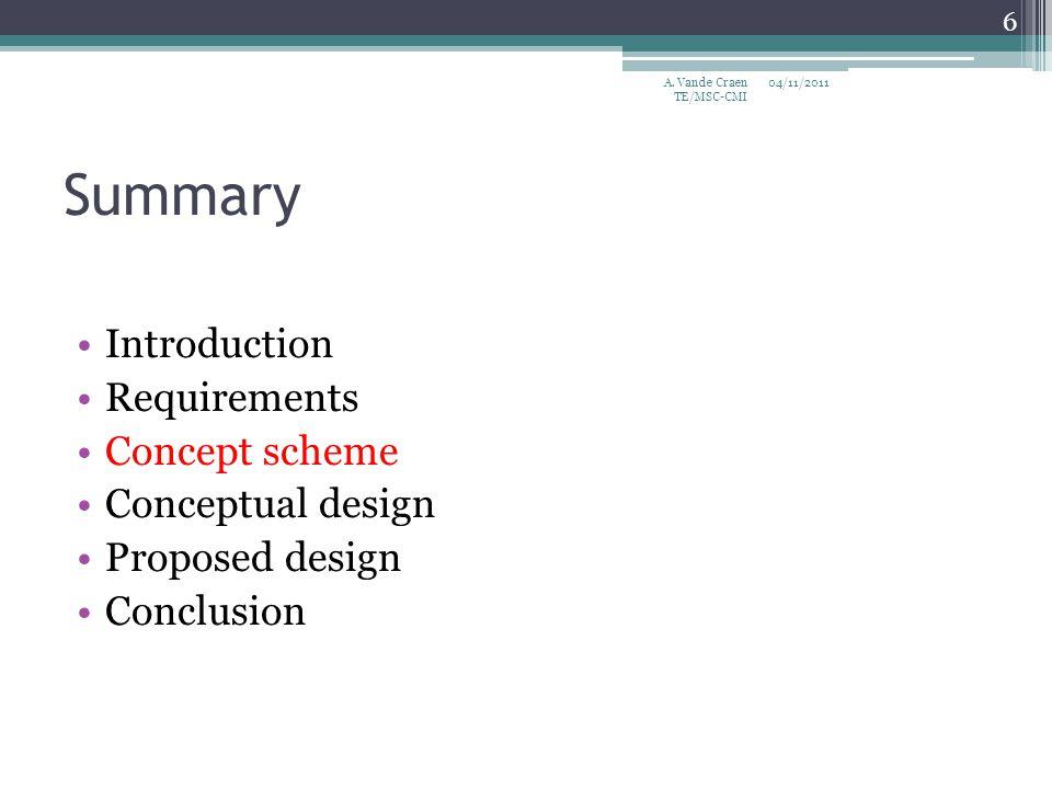 Summary Introduction Requirements Concept scheme Conceptual design Proposed design Conclusion 04/11/2011 6 A. Vande Craen TE/MSC-CMI