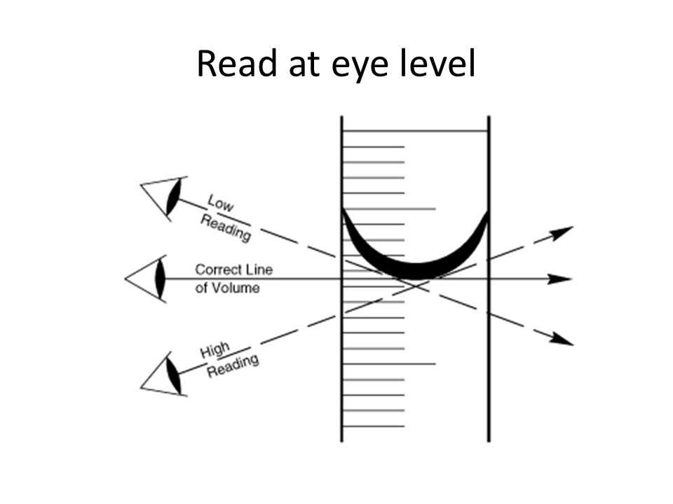 Read at eye level