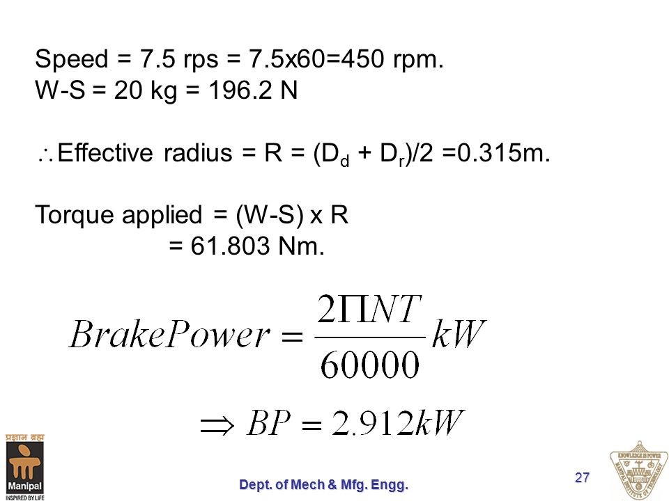 Dept. of Mech & Mfg. Engg. 27 Speed = 7.5 rps = 7.5x60=450 rpm. W-S = 20 kg = 196.2 N  Effective radius = R = (D d + D r )/2 =0.315m. Torque applied