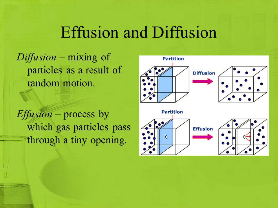Effusion and Diffusion Diffusion – mixing of particles as a result of random motion. Effusion – process by which gas particles pass through a tiny ope