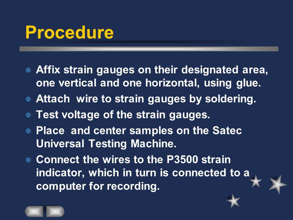 Procedure Set gauge factor to 2.055 +/-.5% and zero the strain readings.