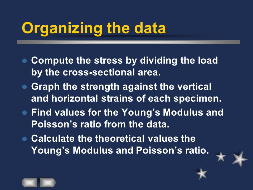 Calculation procedures Young's Modulus –E=(s 1 -s 2 )/(  2 -.000005) s 1 =The stress corresponding to the longitudinal strain of 50 micro strain.