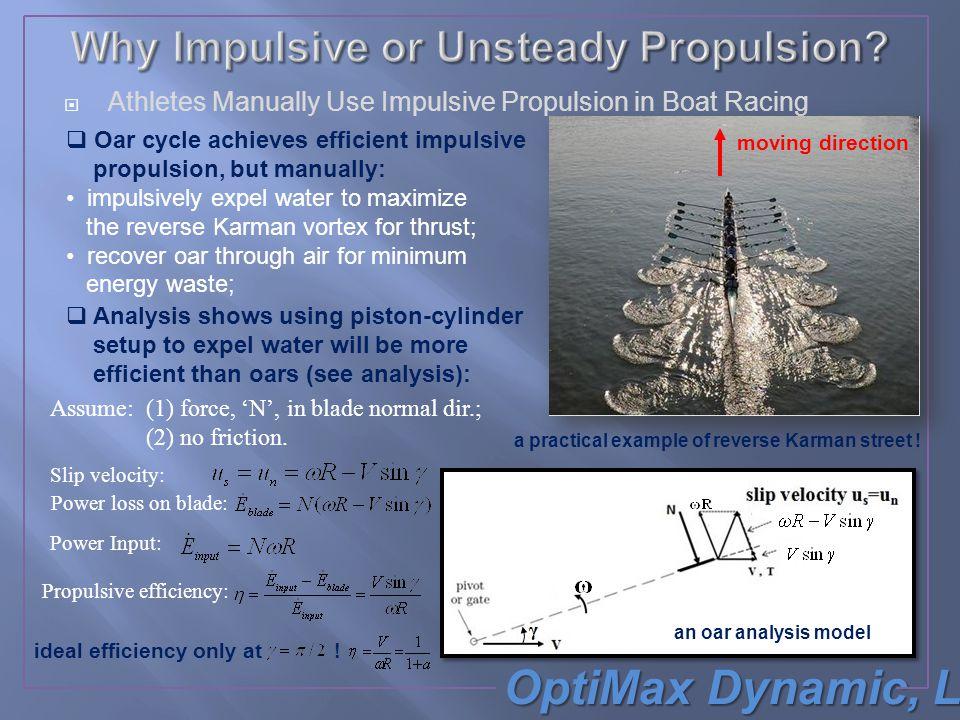 OptiMax Dynamic, LLC Take a break here if you want .