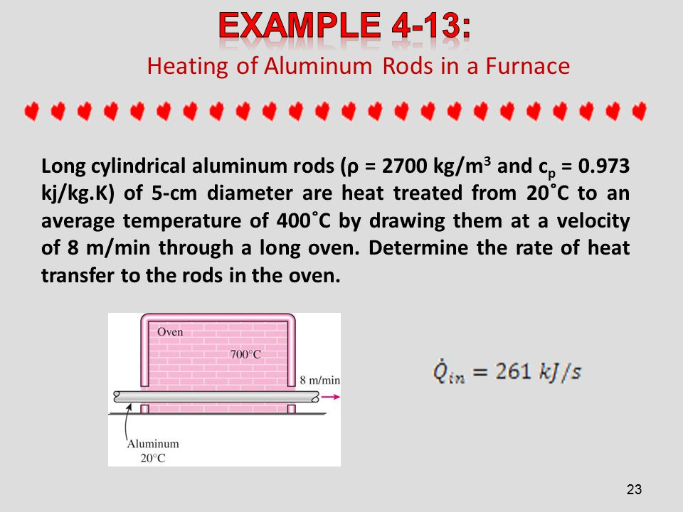 Heating of Aluminum Rods in a Furnace Long cylindrical aluminum rods (ρ = 2700 kg/m 3 and c p = 0.973 kj/kg.K) of 5-cm diameter are heat treated from