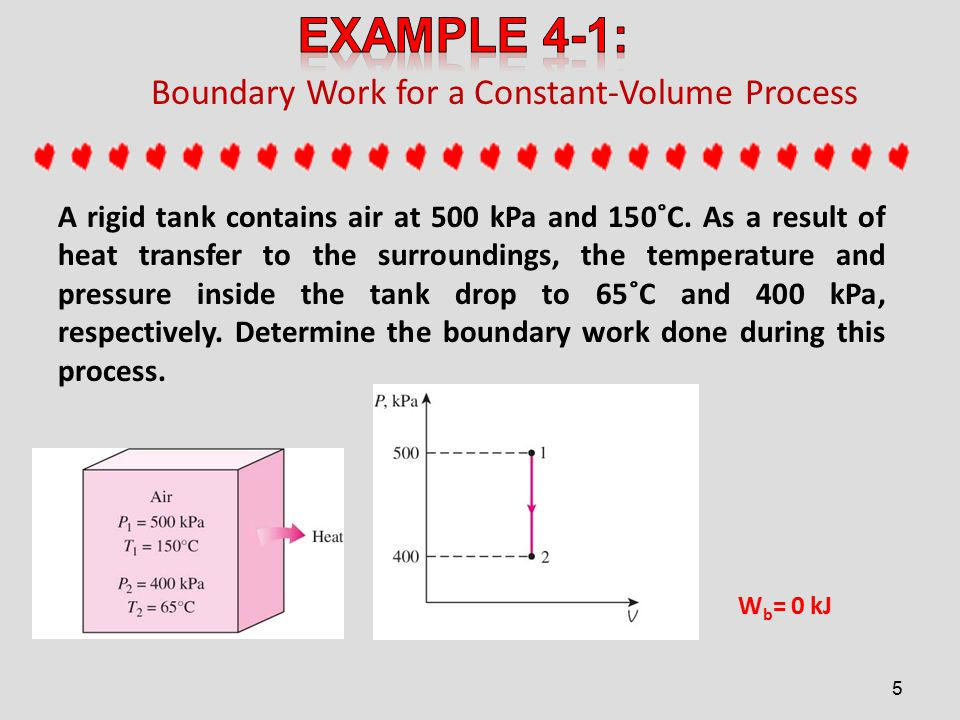 Boundary Work for a Constant-Volume Process A rigid tank contains air at 500 kPa and 150˚C. As a result of heat transfer to the surroundings, the temp
