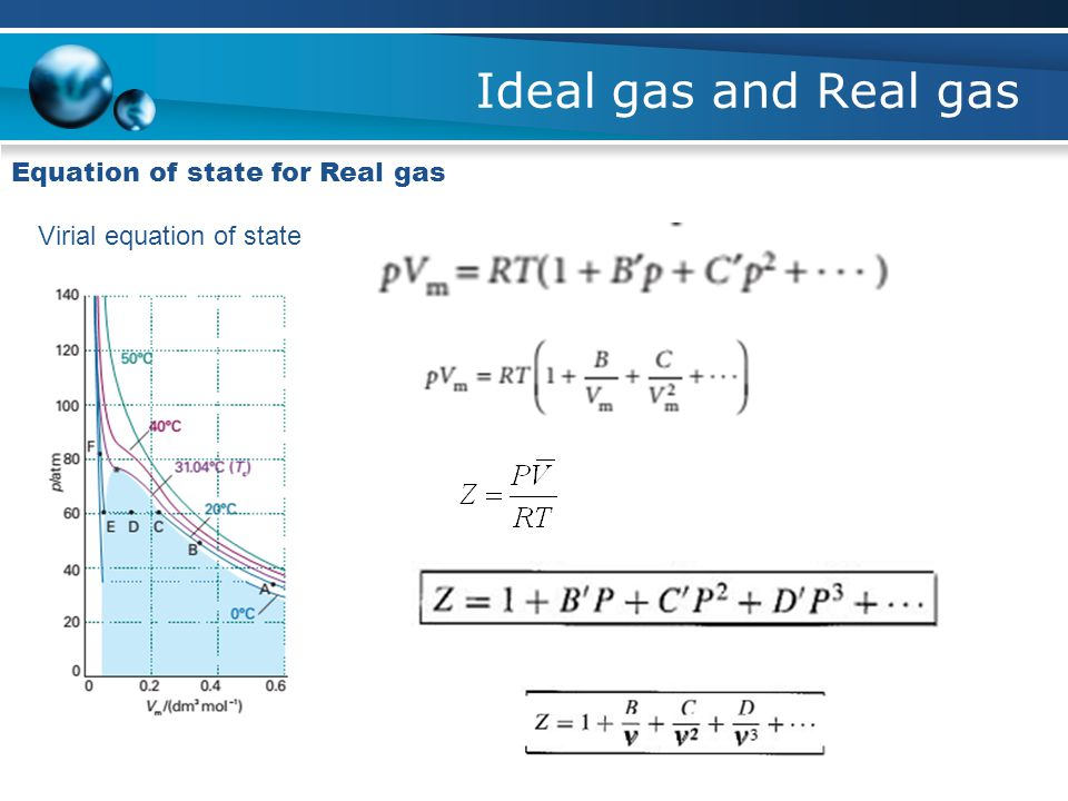 Ideal gas and Real gas Equation of state for Real gas Virial equation of state