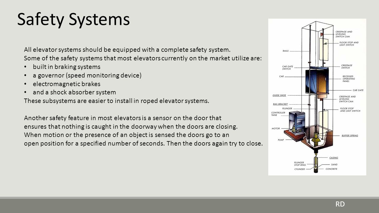 Safety Systems All elevator systems should be equipped with a complete safety system. Some of the safety systems that most elevators currently on the