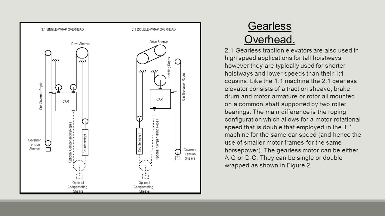 Gearless Overhead. 2.1 Gearless traction elevators are also used in high speed applications for tall hoistways however they are typically used for sho