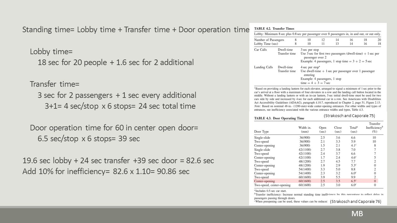 Standing time= Lobby time + Transfer time + Door operation time Lobby time= 18 sec for 20 people + 1.6 sec for 2 additional Transfer time= 3 sec for 2