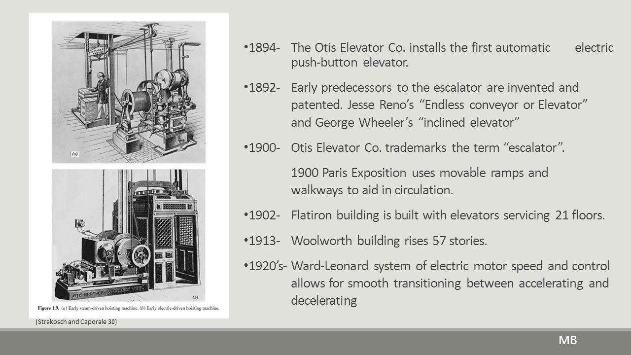Hydraulic Elevators RD