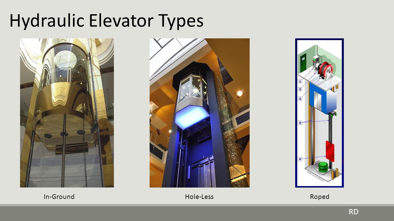Hydraulic Elevator Types In-Ground Hole-LessRoped RD